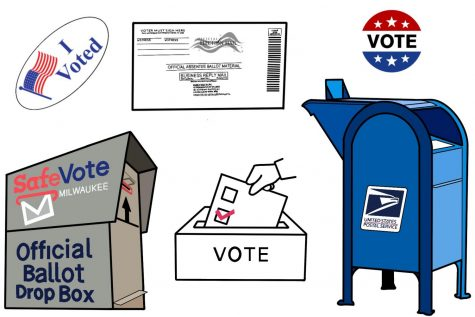 Mail-in voting is the way of the future